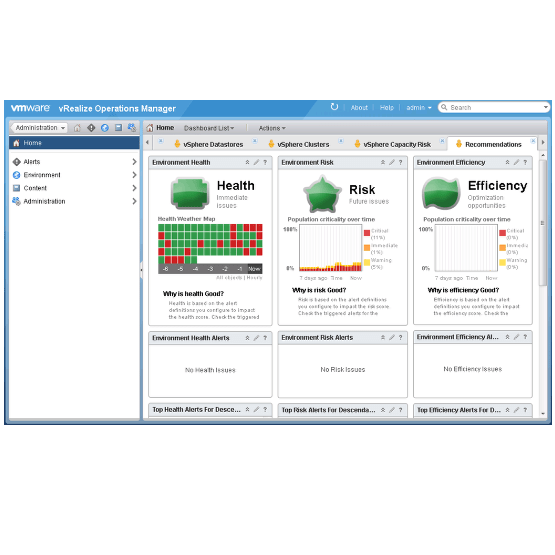 vRealize Operations Manager – Monitor any IP & port for Availability